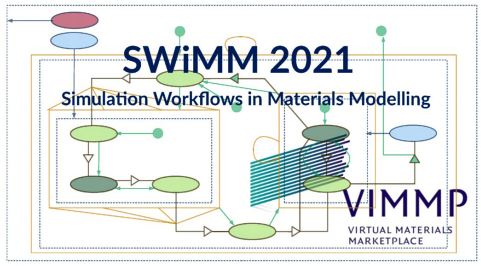 SWIMM 2021