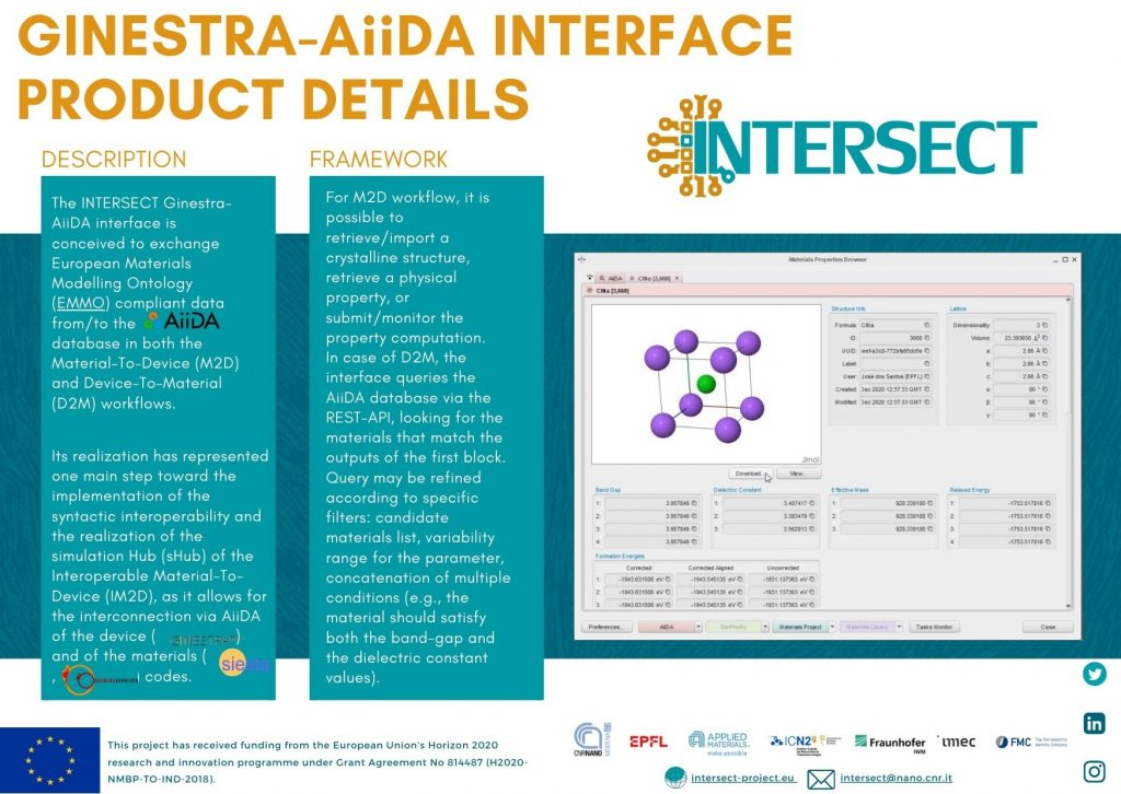 Ginestra - AiiDA interface product details INTERSECT