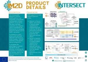 IM2D product details INTERSECT