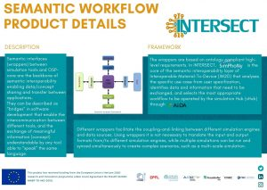 Semantic workflow product details INTERSECT